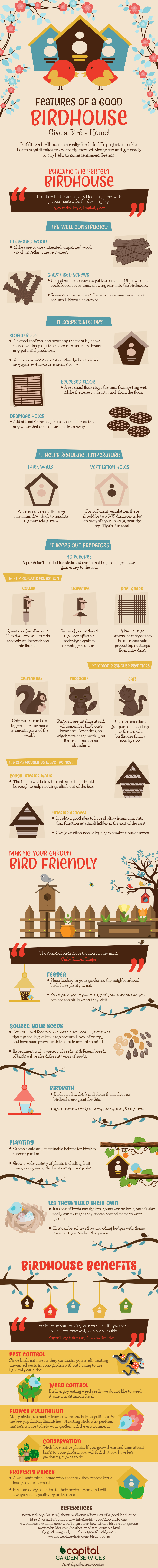 Features of a Good Birdhouse Infographic