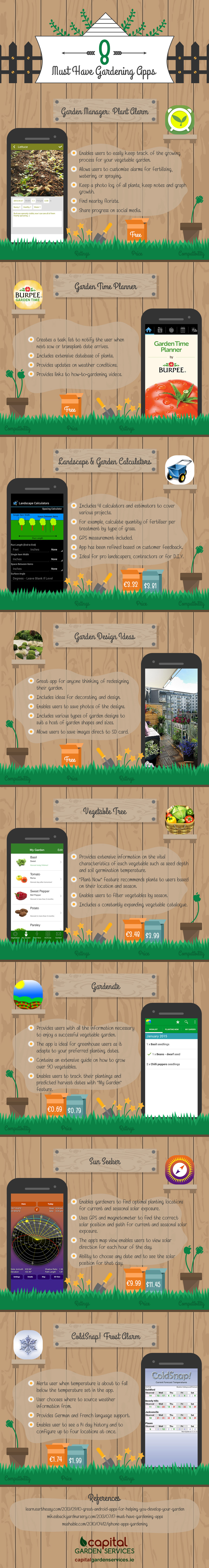 Must-Have Gardening Apps [Infographic] | ecogreenlove